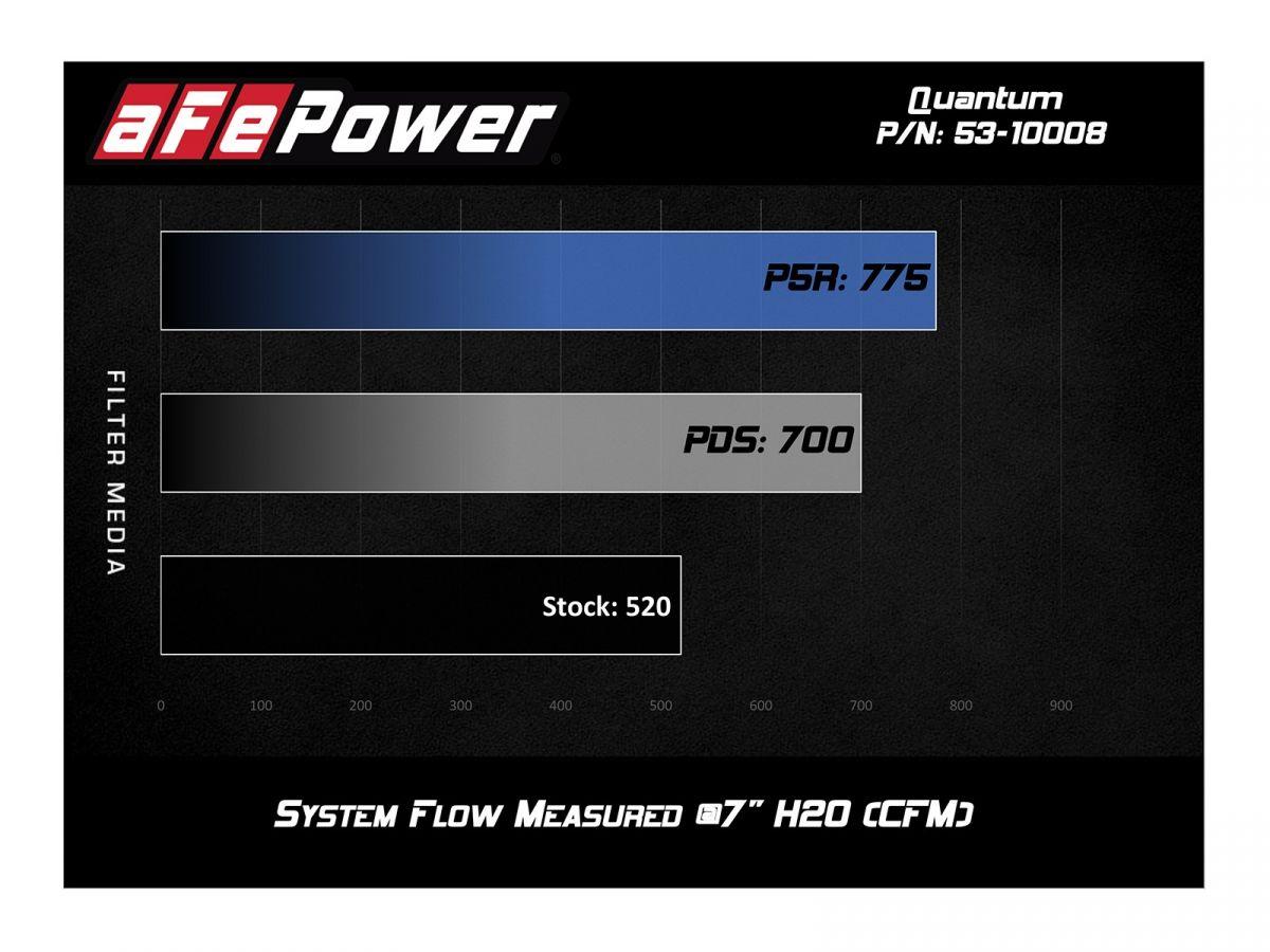 Nissan Altima//Nissan Maxima Premium Motor PM7362 Rear Engine Torque Strut Mount Fits